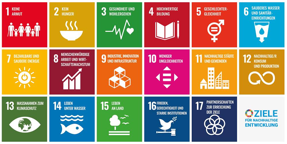 17 SDG Icons in deutscher Sprache